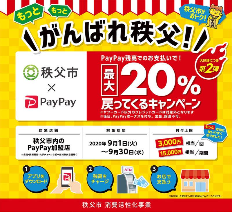 【もうすぐ終了!】PayPay 20% 戻ってくるキャンペーン!